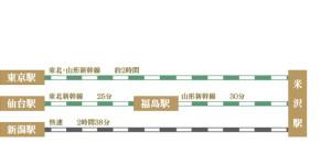 train_left